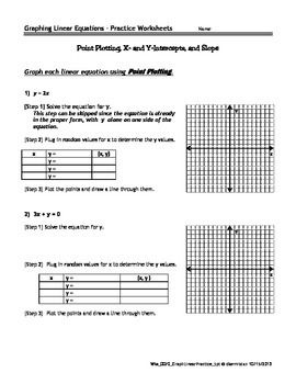 Graphing Linear Equations Practice Plot Points X And Y