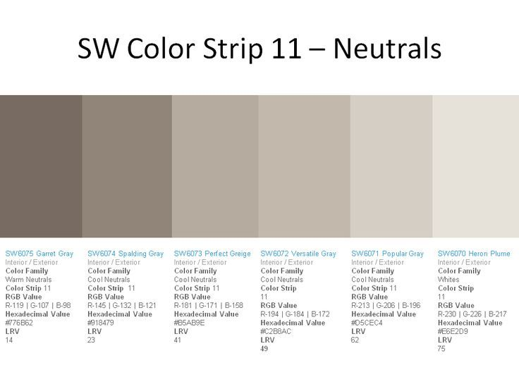 Sherwin Williams Versatile Gray 6072 Google Search