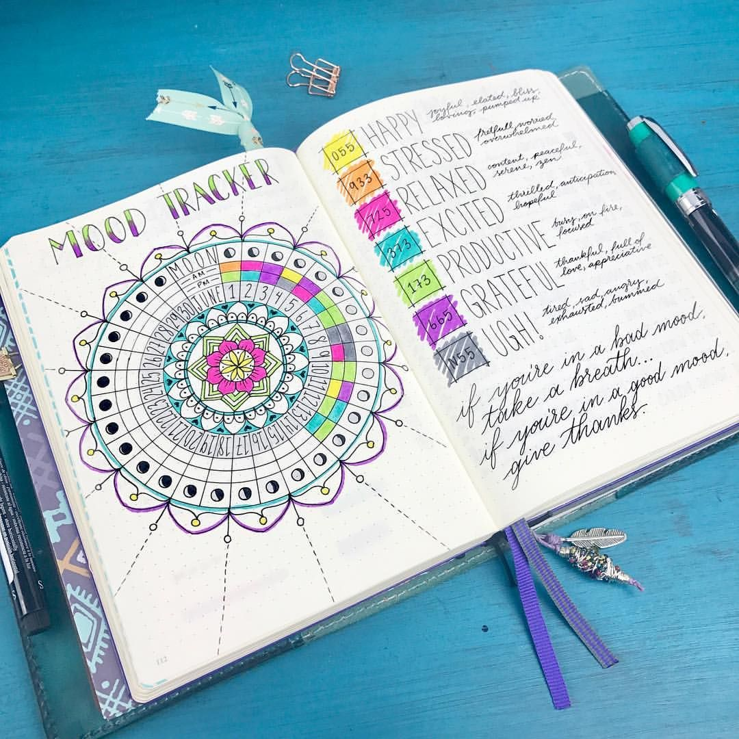 Circular Mood Tracker In Progress For This Month   IVe Gotta