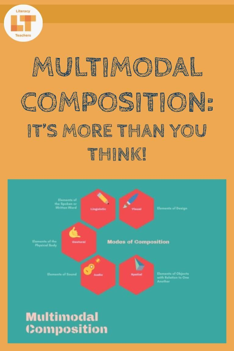 Multimodal Composition It S More Than You Think Classroom Instruction Teaching Strategies Instructional Strategies