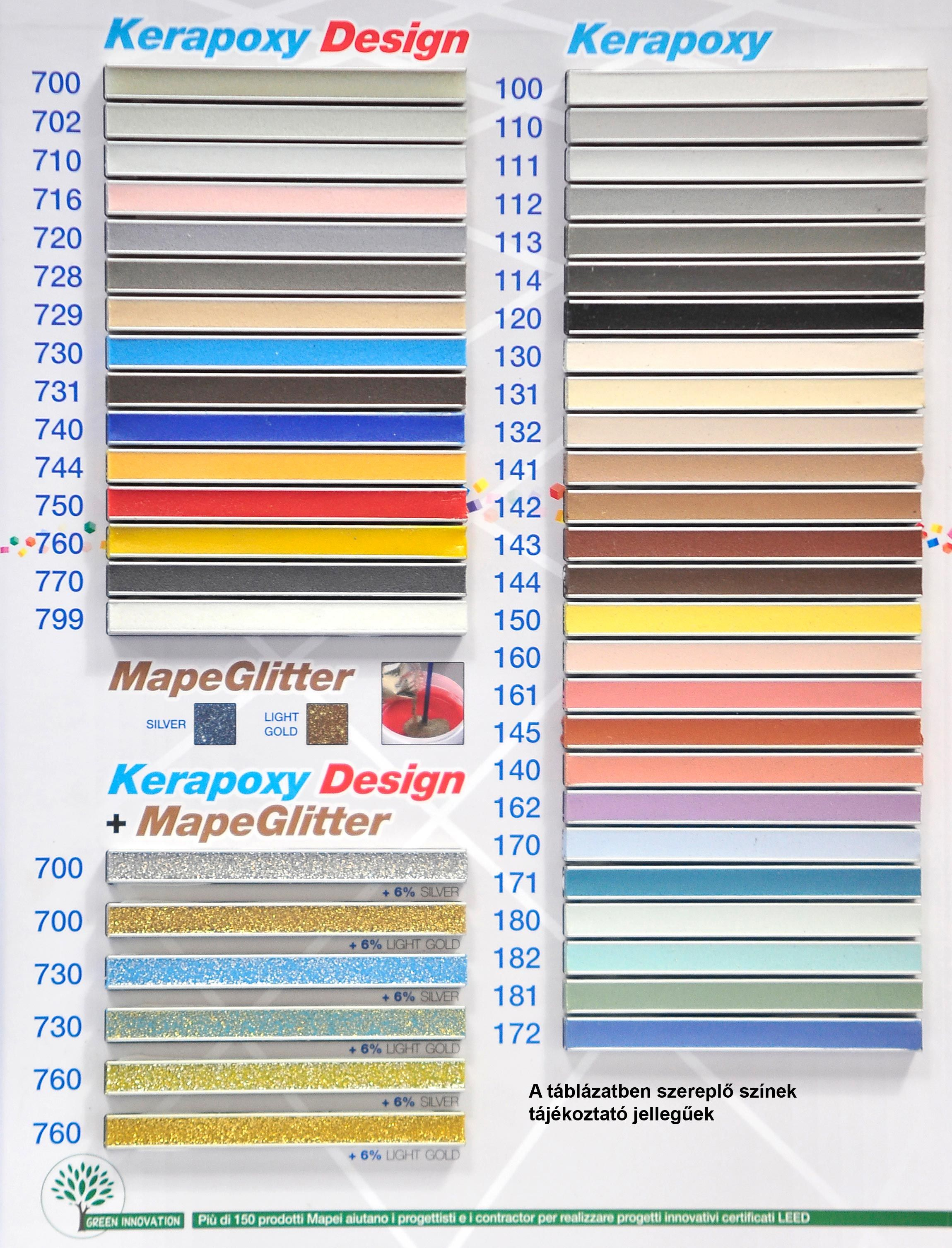 Mapesil ac colour chart products pinterest colour chart products pinterest colour chart mapei grout and grout geenschuldenfo Images