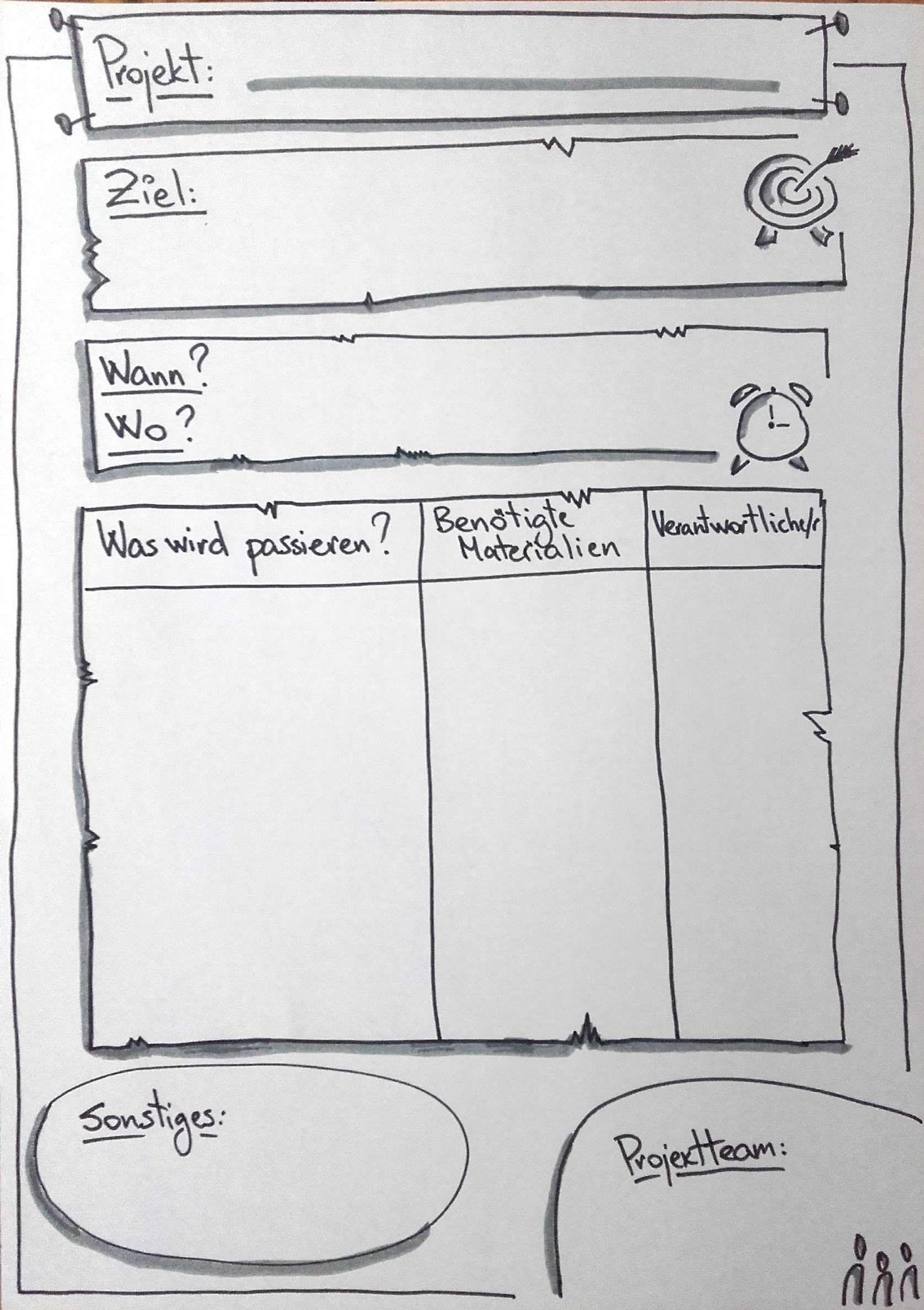 Meeting II | Met, Template and Note