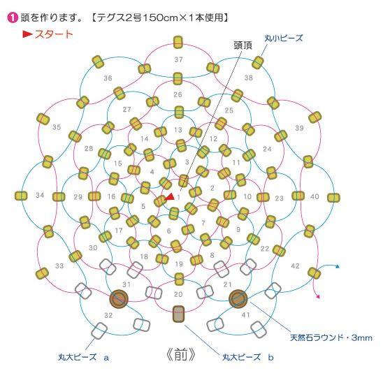 レシピ編み図