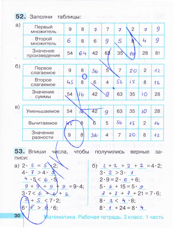 Ответы на информатика и икт 6 класса