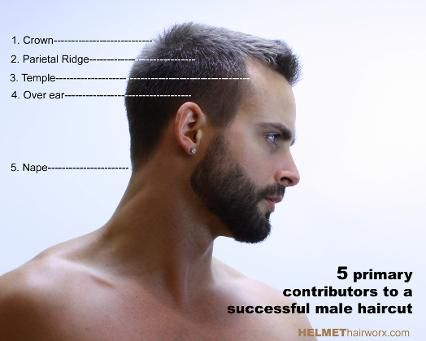 Pin on Awesome Cuts for Guys