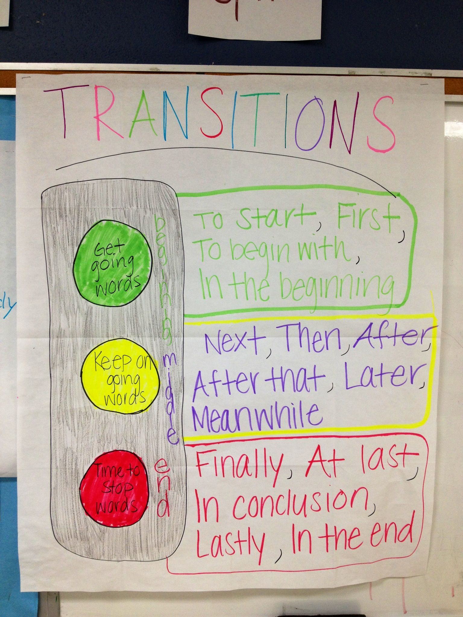 Transition words anchor chart also procedural sequence pinterest rh