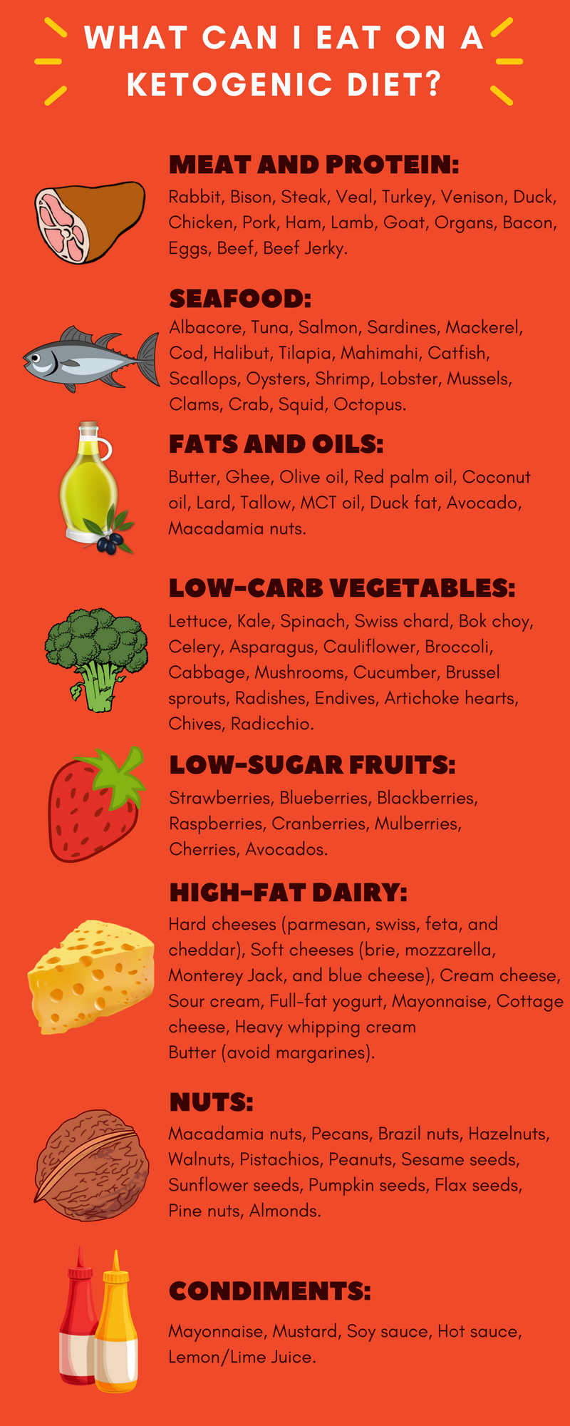 How Many Calories Should I Eat A Day To Lose 2 Pounds A Week Ketodiet Ketodietplan Ketodietreset K In 2020 Ketogenic Diet Starting Keto Diet Recipes Ketogenic Diet