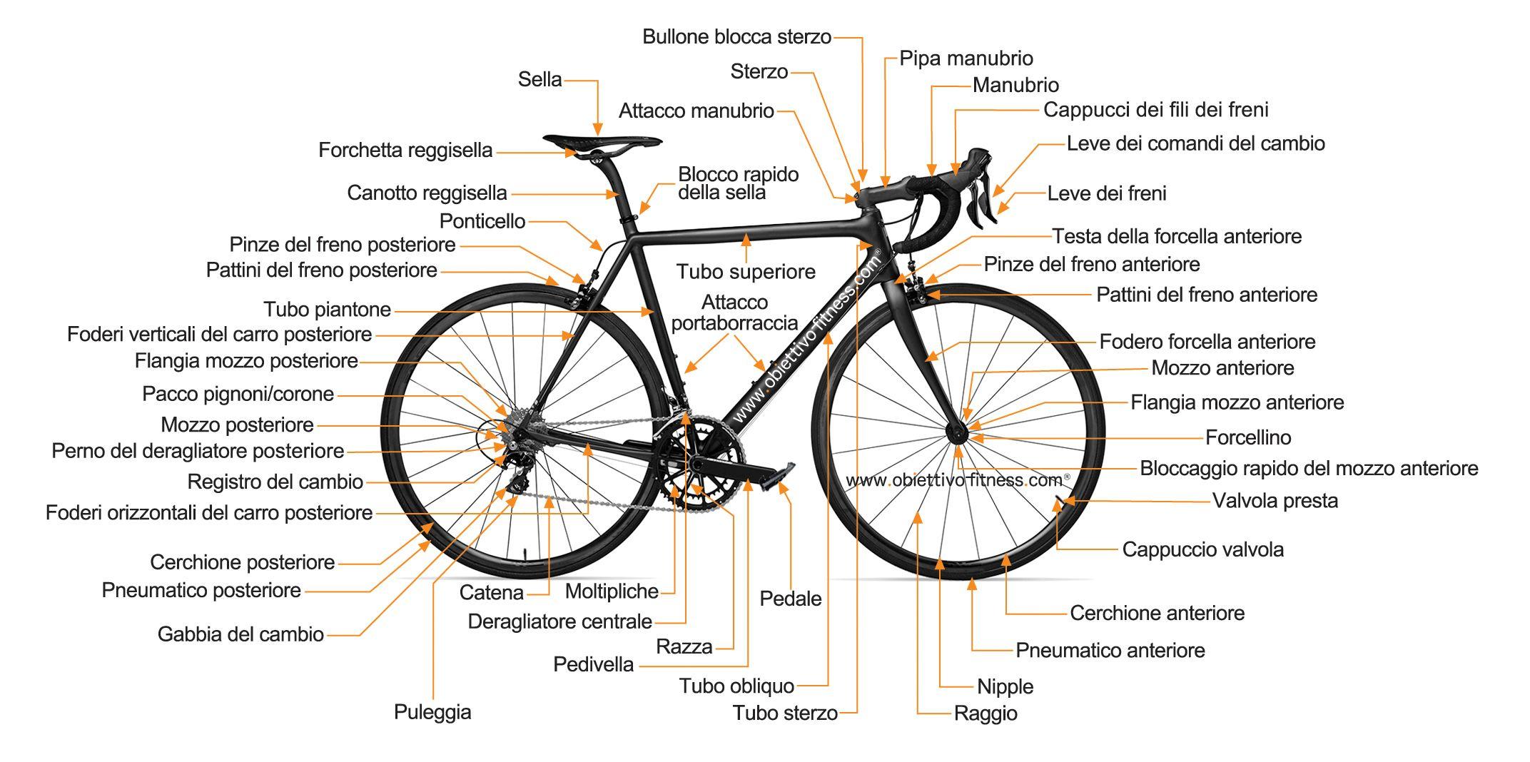 Come attivare lo sblocco modifica bici elettrica bosch for Una planimetria della cabina del telaio