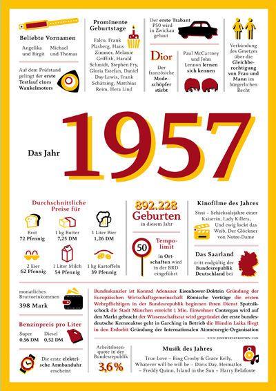Geschenk zum 60 Geburtstag Jahrgang 1957 Chronik originelle