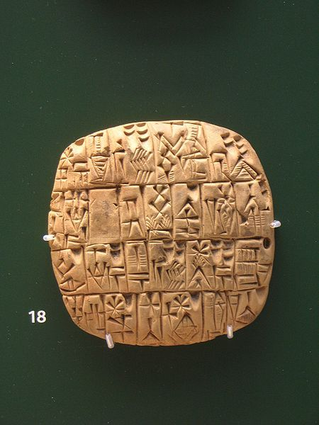 Stupendous Sumerian Cuneiform Circa 2500 Bc Clay Tablet With Summary Home Interior And Landscaping Transignezvosmurscom
