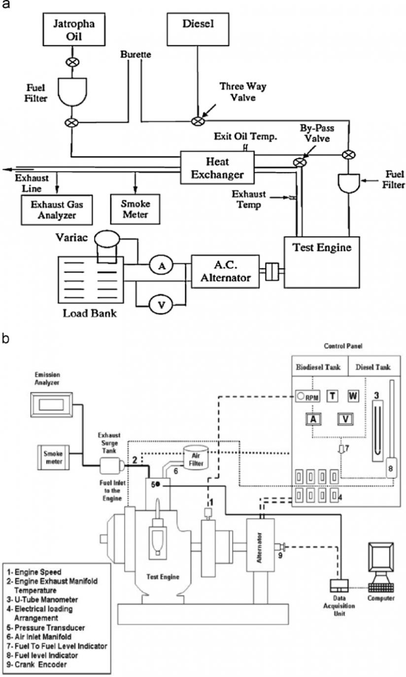 Qx7 Engine Diagram Adalah