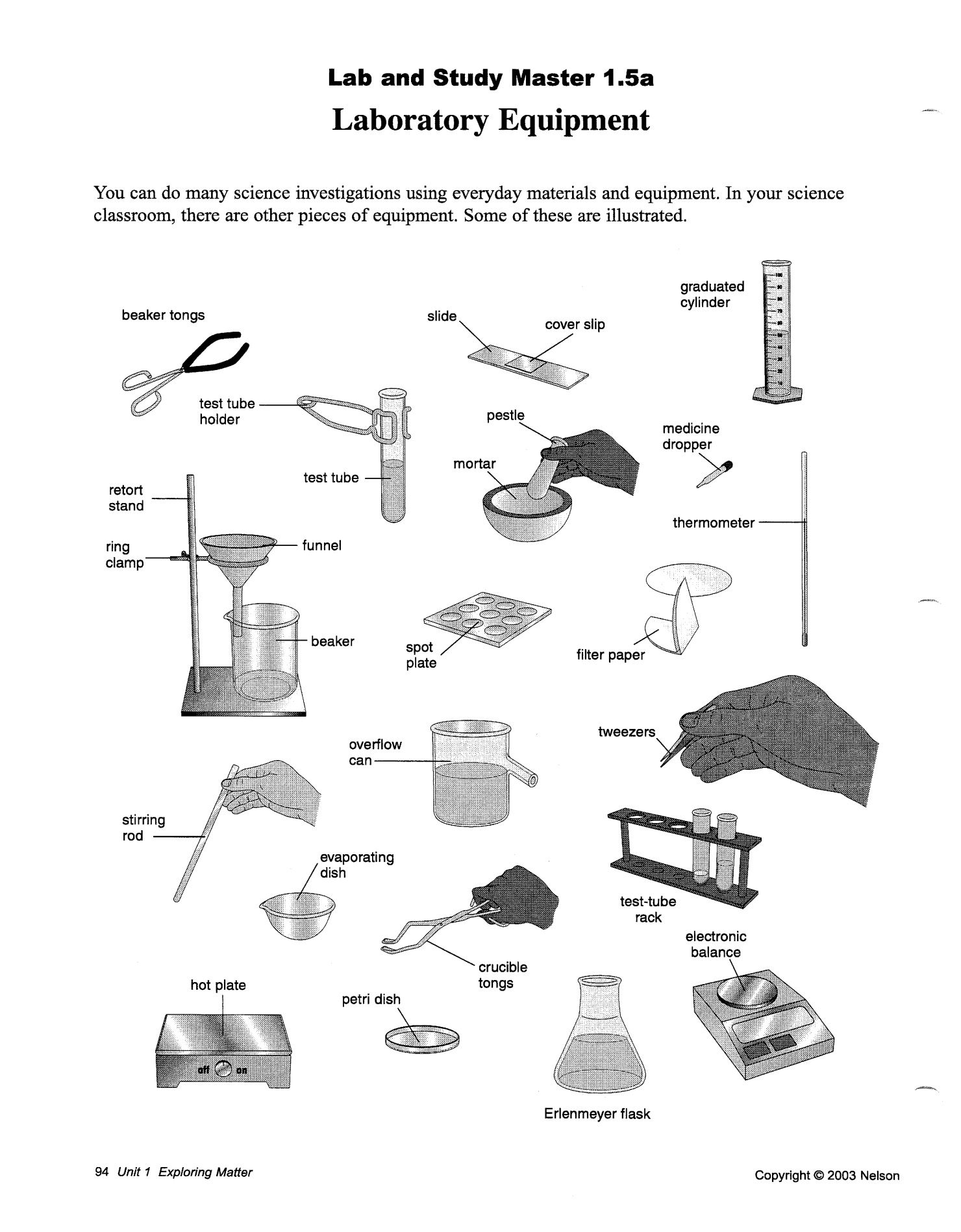small resolution of Laboratory Equipment - Names for some common pieces - Monday