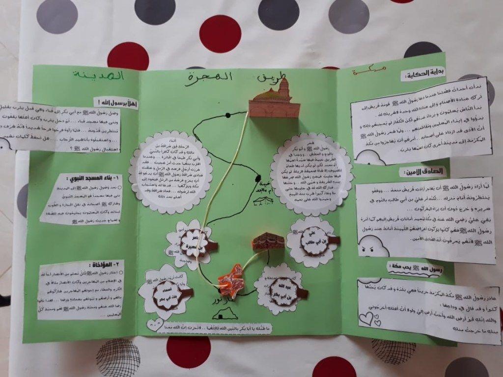 كتيب الهجرة النبوية الشريفة للأطفال رياض الجنة Islamic Kids Activities Muslim Kids Activities Arabic Kids