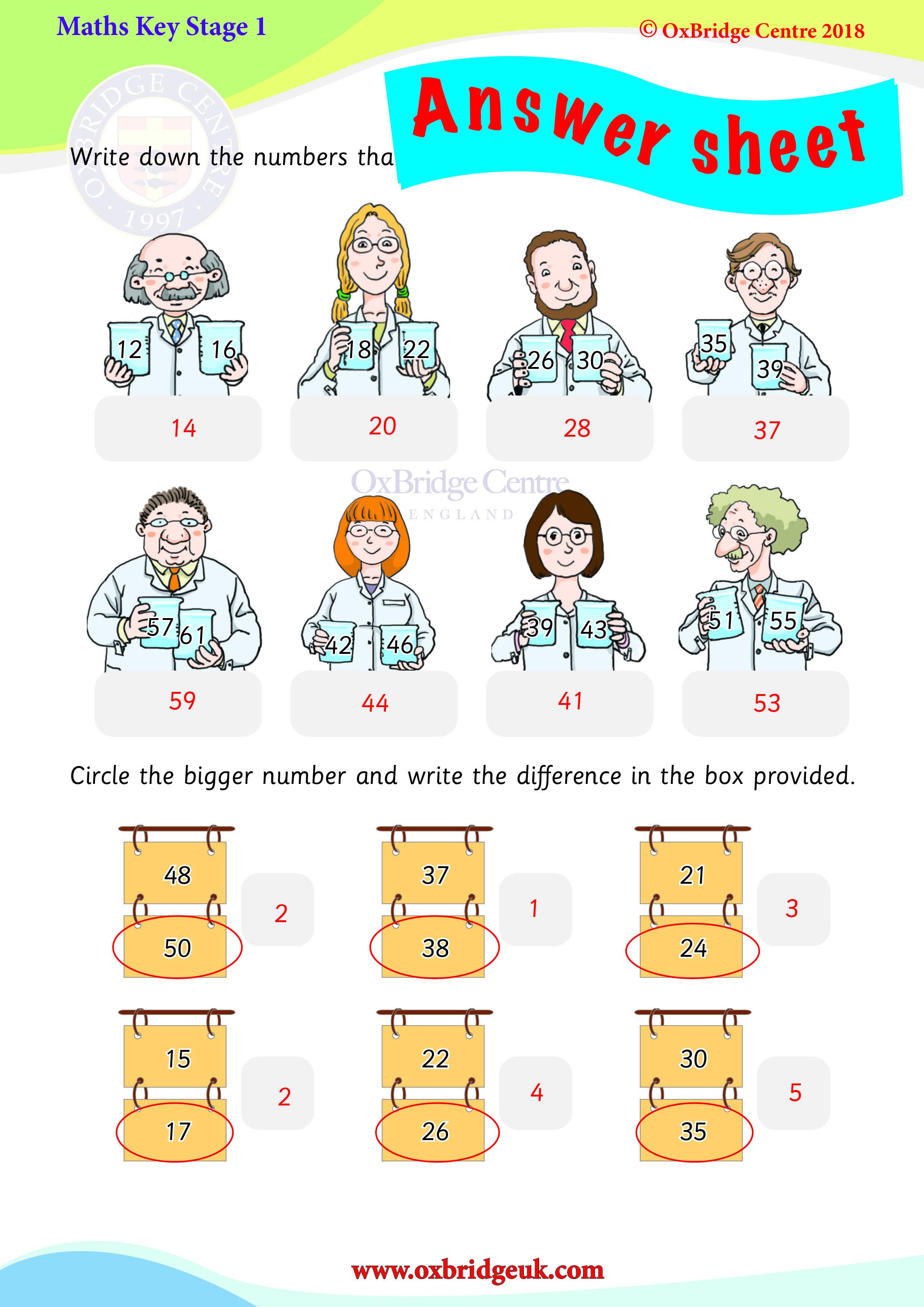 Number Sequences Ks1 Maths Math Ks1 [ 3508 x 2480 Pixel ]