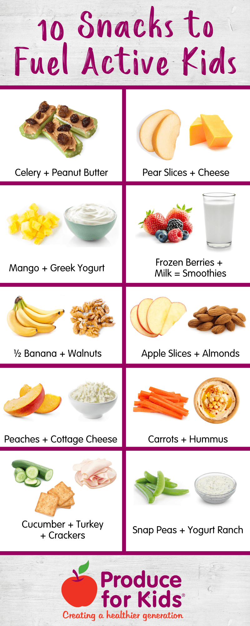 10 Snacks to Fuel Active Kids | Produce for Kids – Carey&CleanEatingS