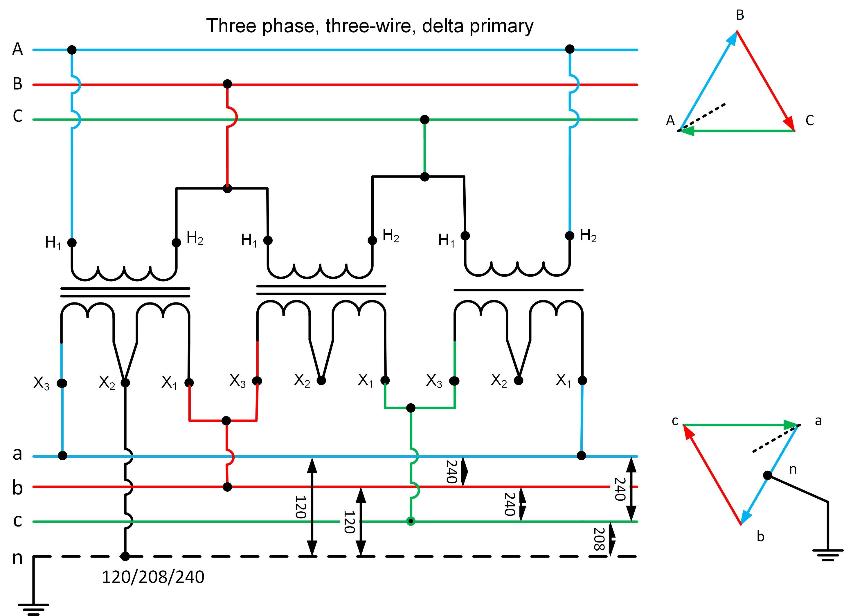 New Wiring Diagram Three Phase Generator Diagram