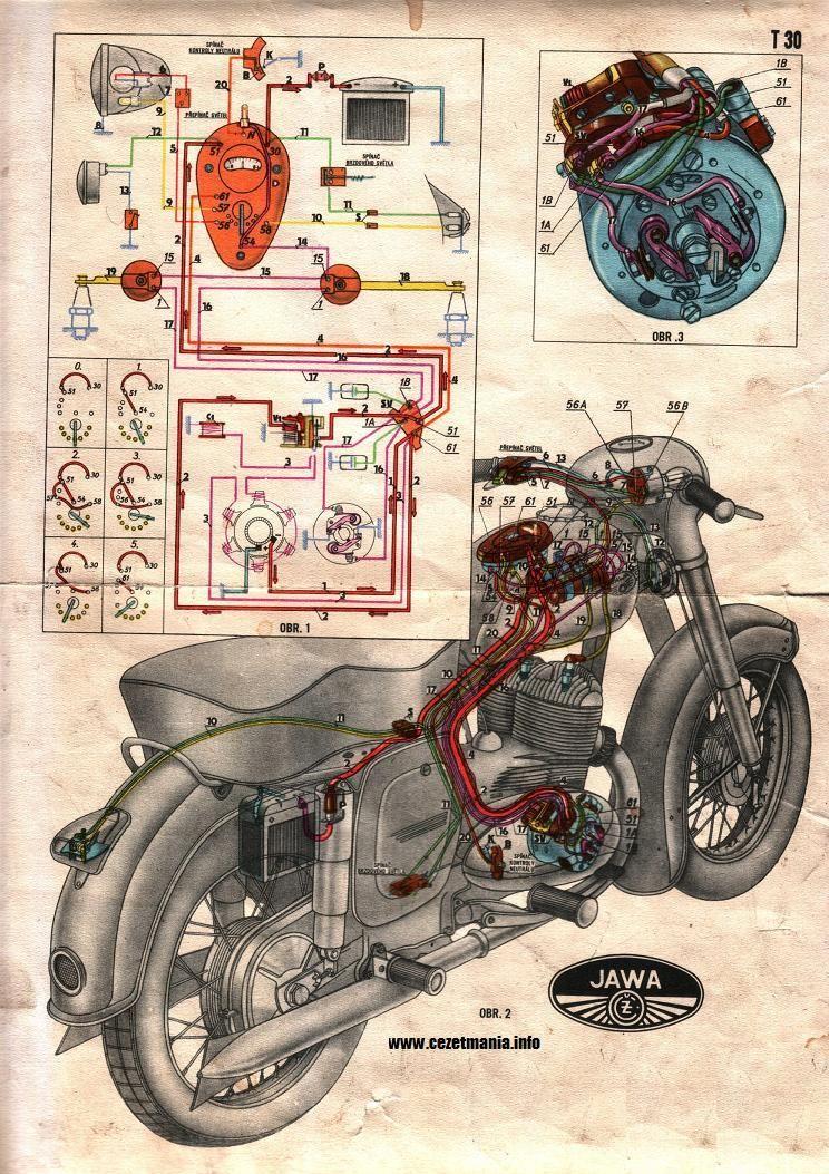 2640593b5ba6314549efdd735a9b7a88 jawa �z 350cc yezdi jawa pinterest motorcycle posters 1973 Jawa 250 California at soozxer.org