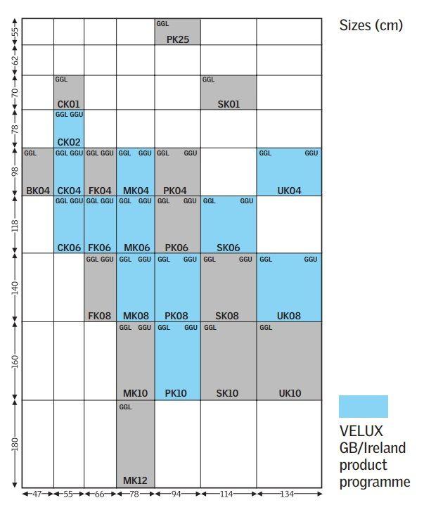 Size chart charts electric graphics also best velux dormer images pdf access panel alaska cabin rh pinterest