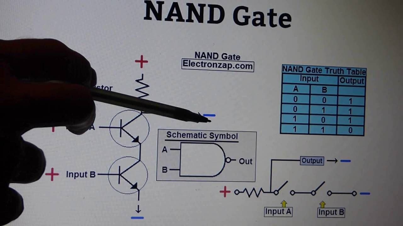 Electronics NAND Gate. Switch and 2N3904 NPN transistor circuits explain.