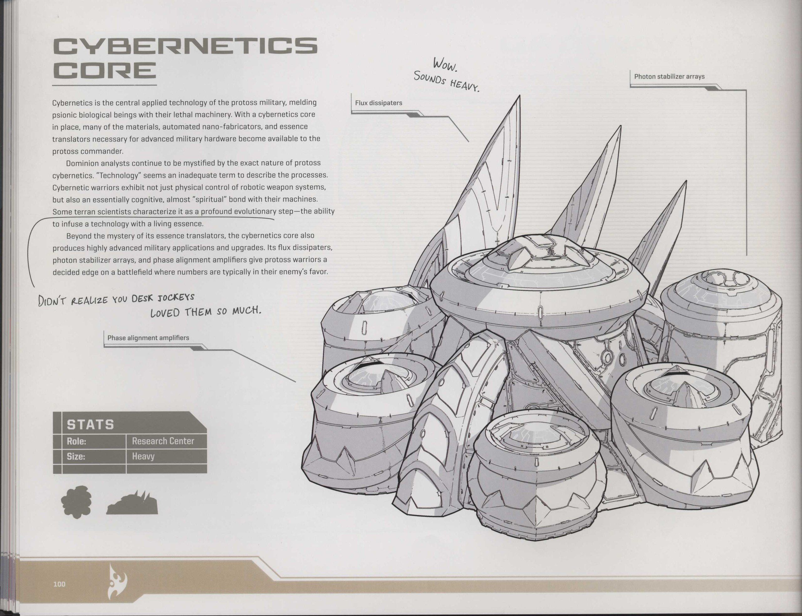 StarCraft Field Manual – 177 photos | VK | starcraft