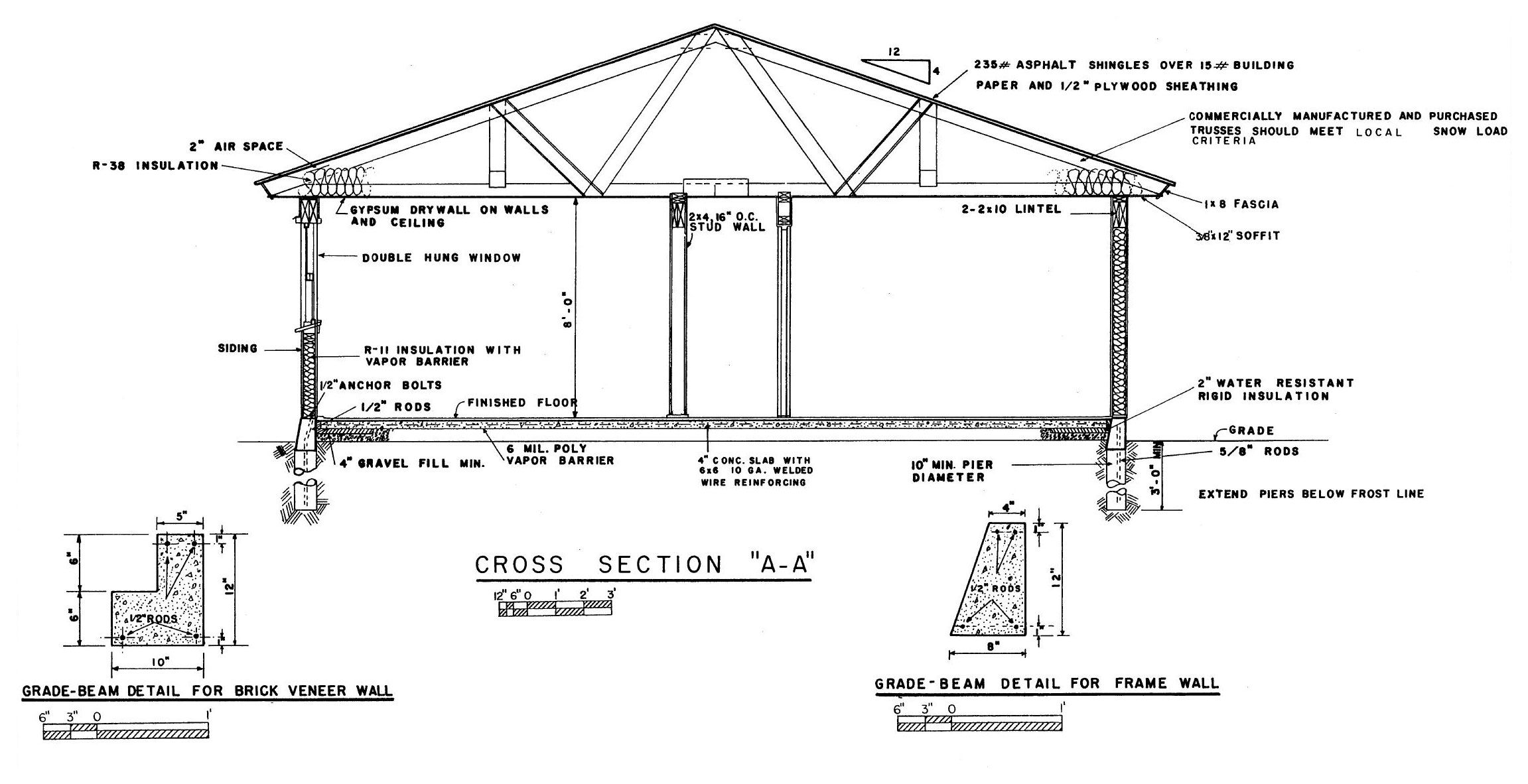 Right View Ranch House Floor Plan Ranch House Foundation