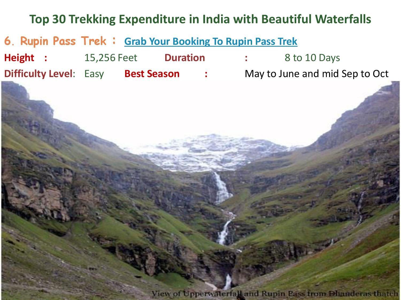 Rupin Pass Trek >> The Rupin pass in the Dhauladhar range of