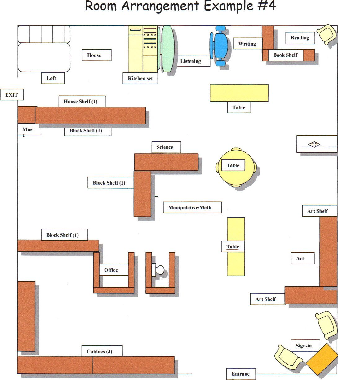Scanned room arrangement 1090 1227 classroom for Web design blueprints