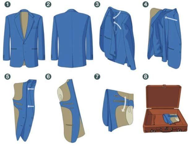 Três maneiras de transportar um paletó na mala