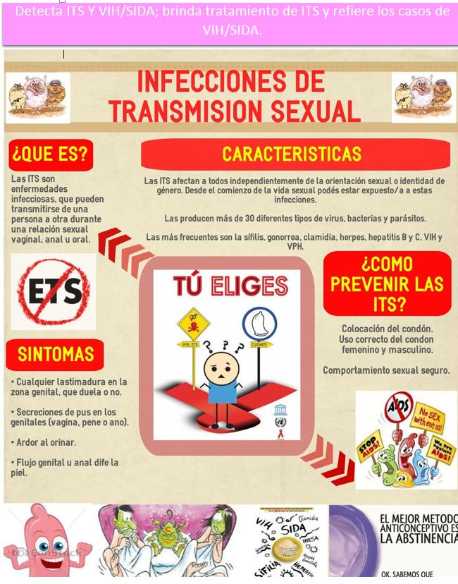 Pin En Procedimientos Especificos Programa De Salud De La Mujeres De 20 A 59 Anos