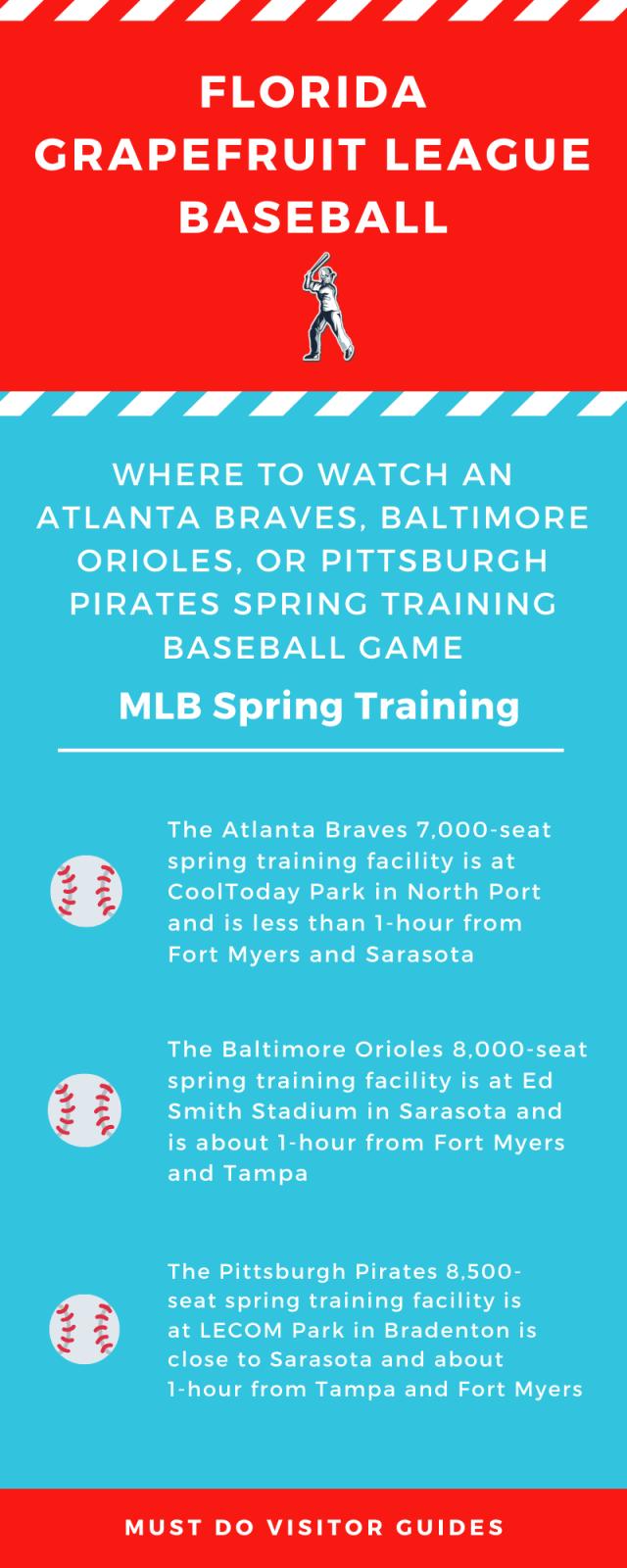 Sarasota Florida Baseball Spring Training Must Do Visitor Guides In 2020 Spring Training Baseball Sarasota Florida Activities