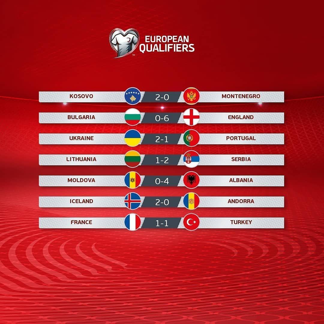 Hasil akhir pertandingan babak kualifikasi Euro 2020