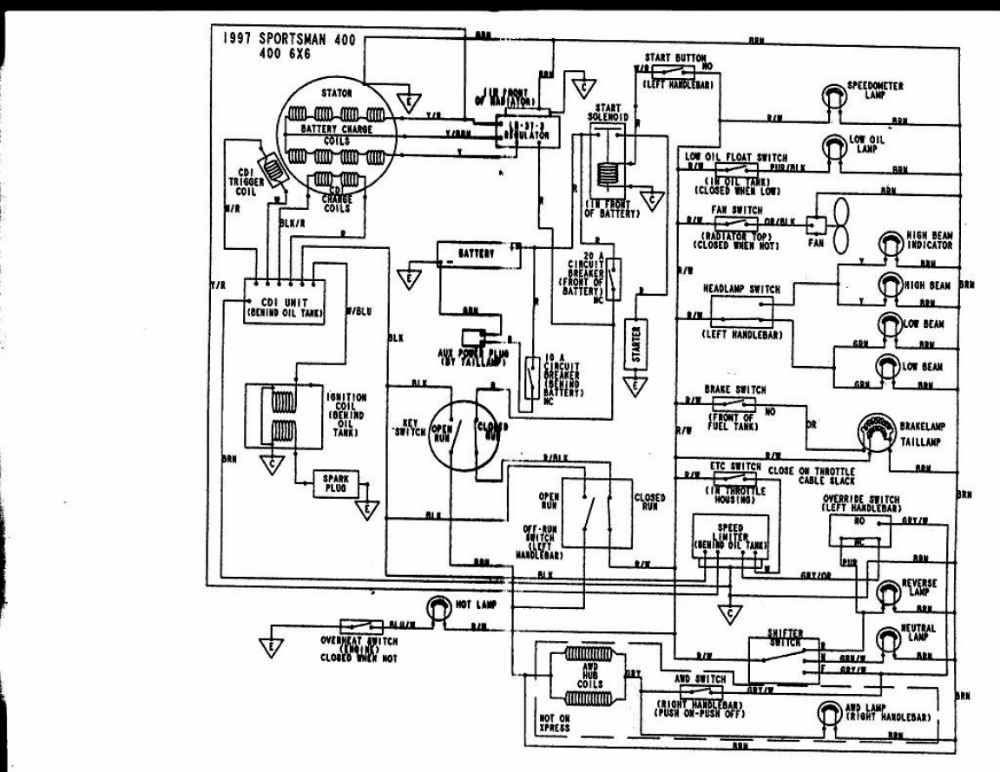 polaris rzr wiring diagram polaris 700 twin sportsman wiring diagram diagram  trailblazer polaris rzr 1000 wiring diagram polaris 700 twin sportsman wiring