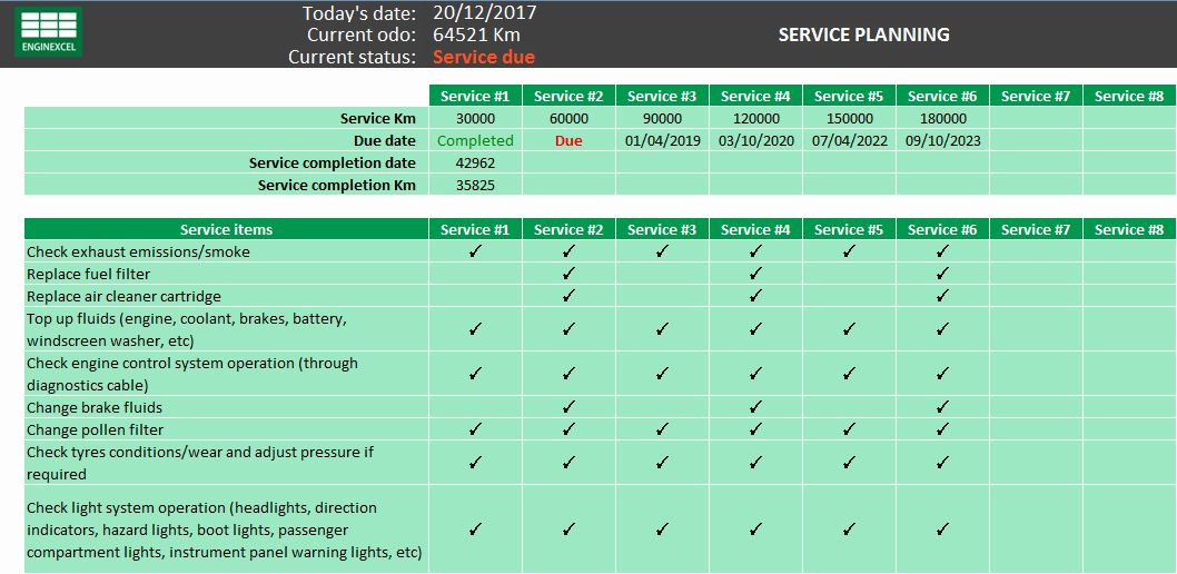 Car Maintenance Schedule Template Awesome Car Service ...
