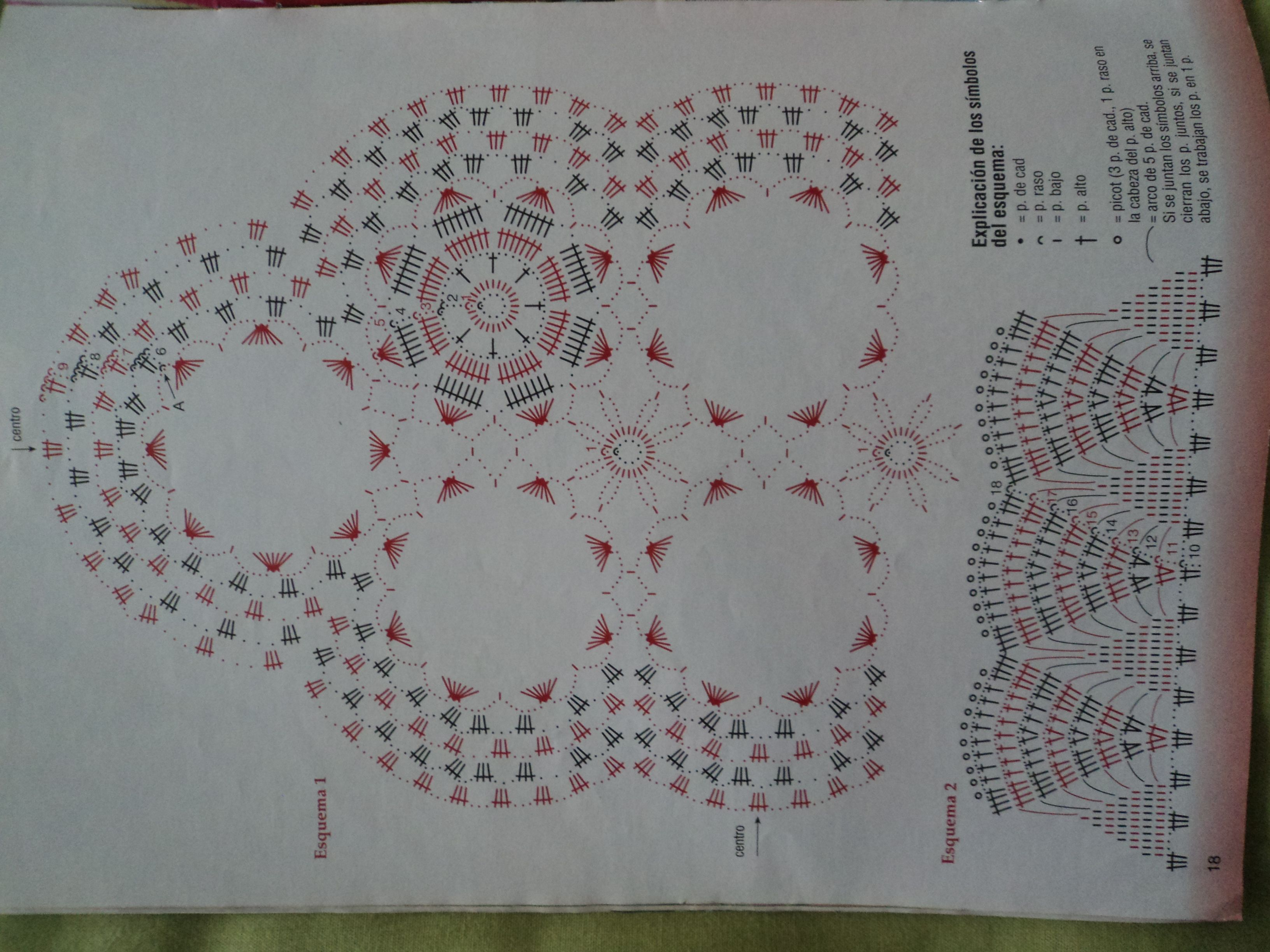 diagrama del óvalo de rosetas