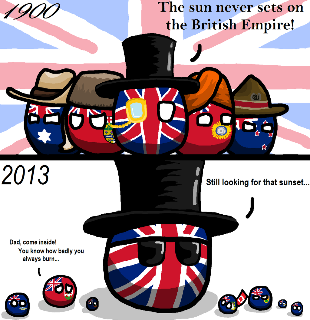 British Empire! Will Never Die! by BritanniaLoyalist