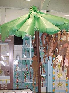 Beach Themed Classroom - Ideas u0026 Printable Classroom Decorations & Beach Themed Classroom - Ideas u0026 Printable Classroom Decorations ...