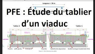 Exemple de PFE ingénieur génie civil - Étude du tablier d'un viaduc en béton précontraint