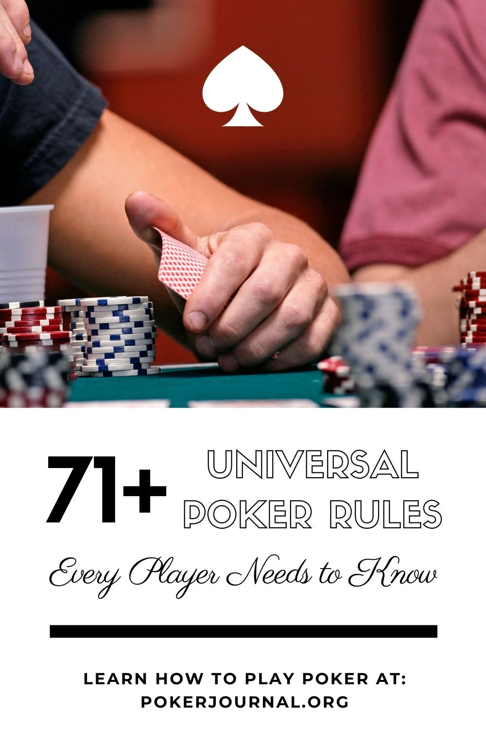 Poker for Beginners 71+ Universal Poker Rules Every