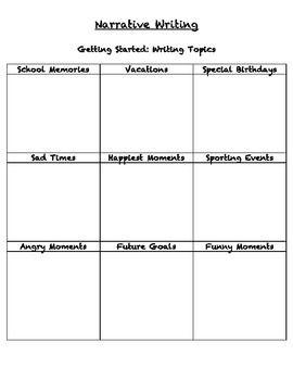 Brainstorming narrative essay topics good example of essay introduction