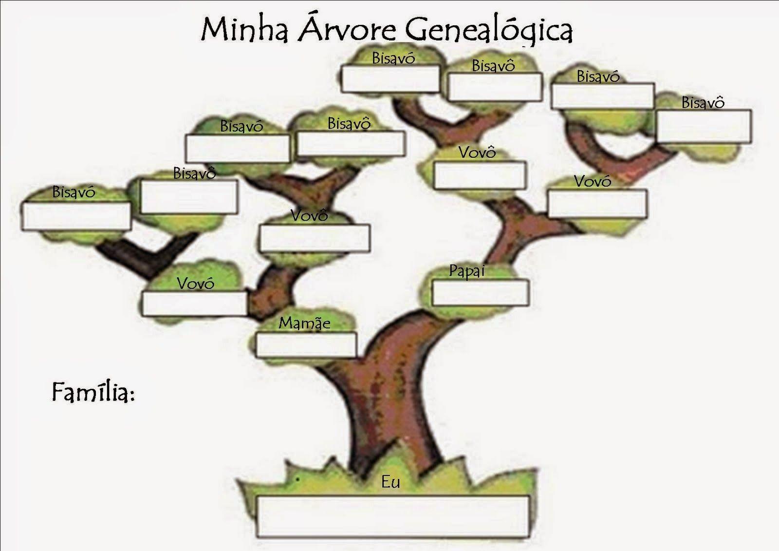 Desenho Arvore Genealogica Para Preencher Procurar Fotos Cave