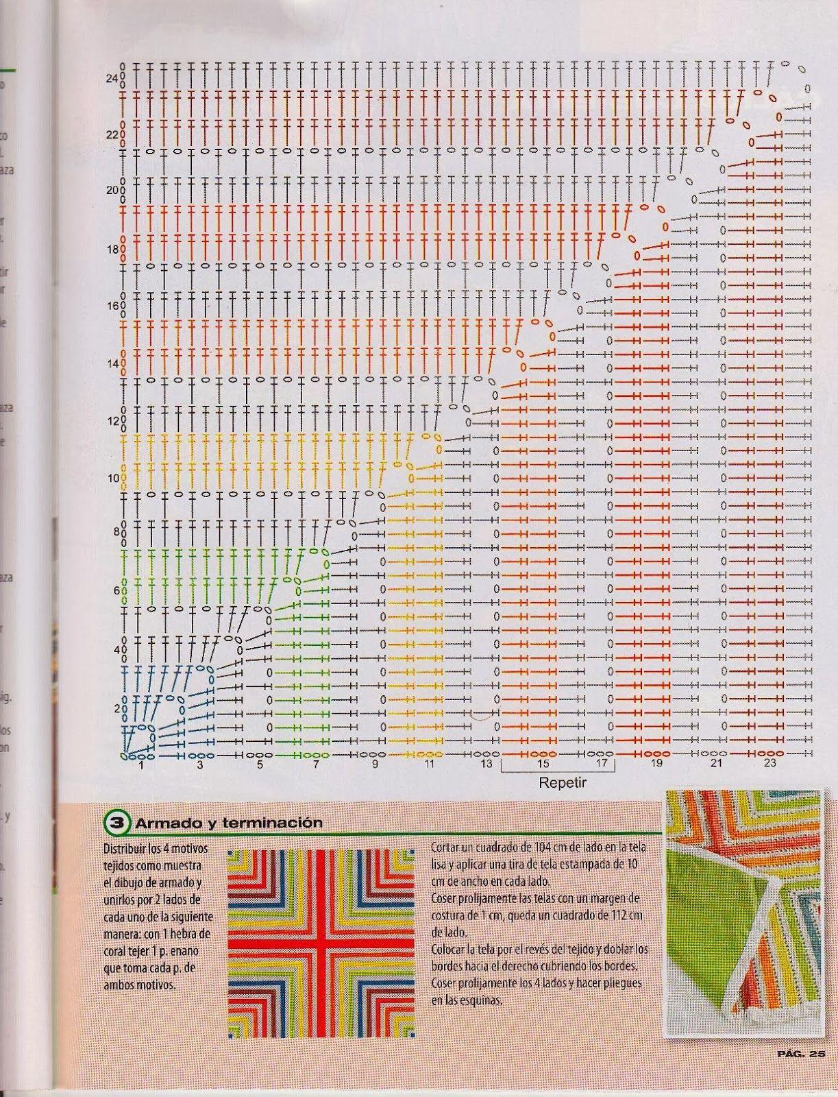 granny alfombra esquema | crochet | Pinterest | Häkeln, Häkelmuster ...