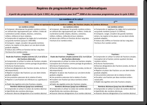 Programmes 2016