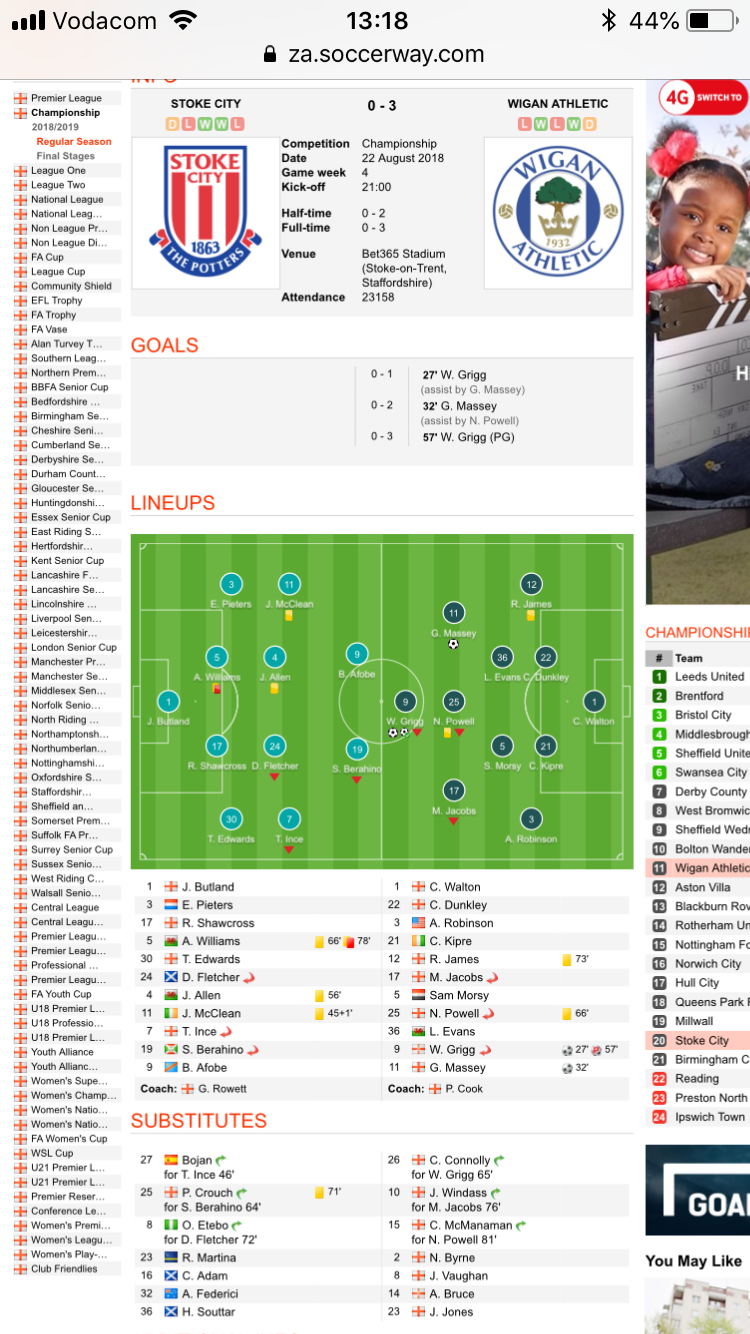 Team sheets - Game 4  | Stoke City FC - Champions League