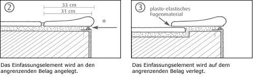 Beckenrandsteine Aus Granit Naturstein Quarzit Und Sandstein - Granitfliesen legen