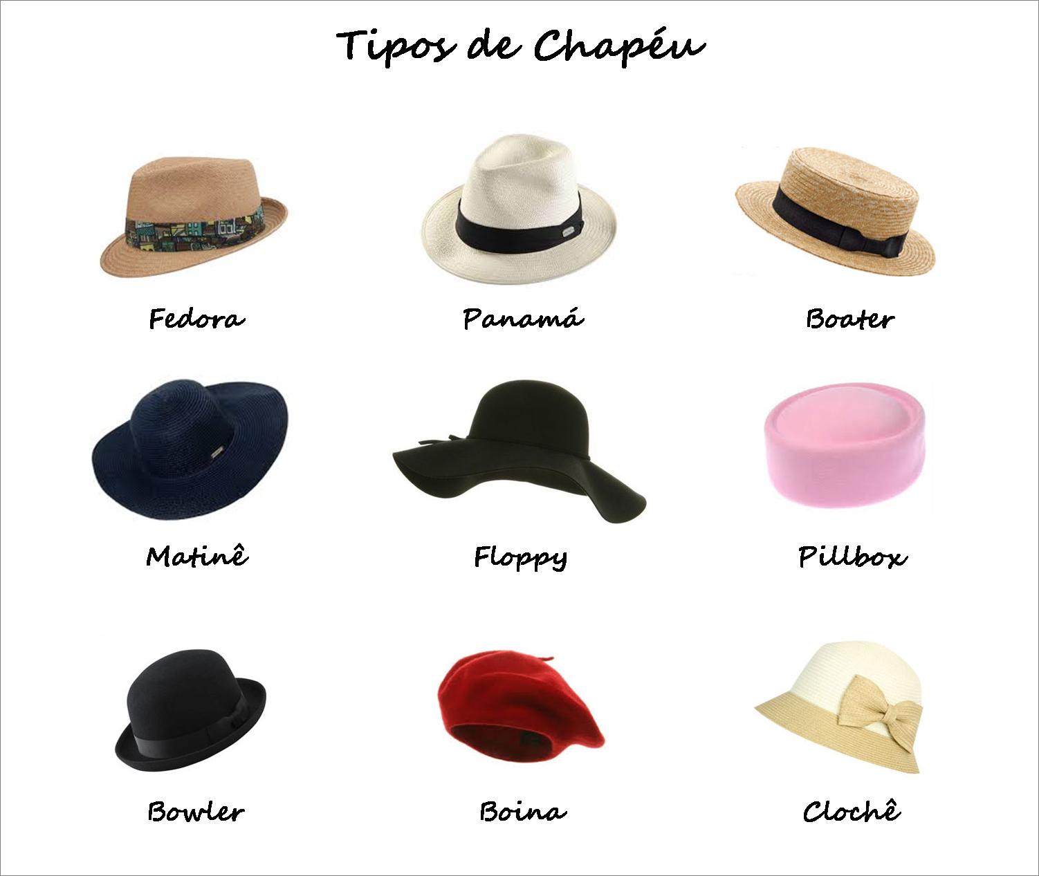 Tipos de Chapéu #types #hat | in my head | Pinterest ...