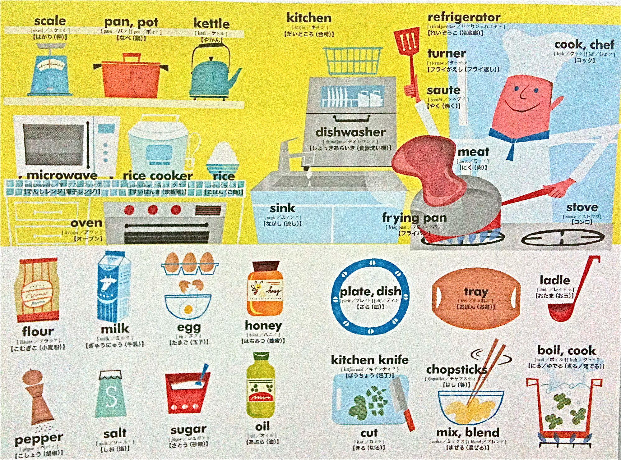 Bedroom furniture names in english - Bedroom Furniture Names In English 40