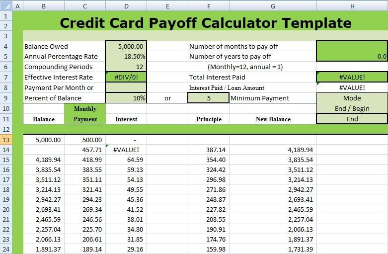 Paying your debt can be a challenging job and it requires money - simple credit card calculator