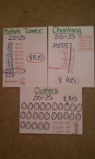Teacher Of Scholars Anchor Chart Preview And Math Strategies