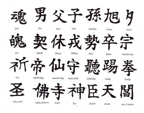 Mother in chinese writing
