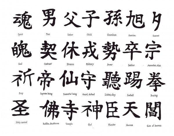 100 Beautiful Chinese Japanese Kanji Tattoo Symbols Designs Kanji Tattoo Japanese Tattoo Symbols Symbolic Tattoos
